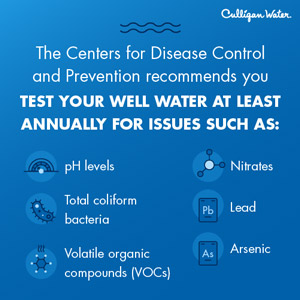 what to test well water for